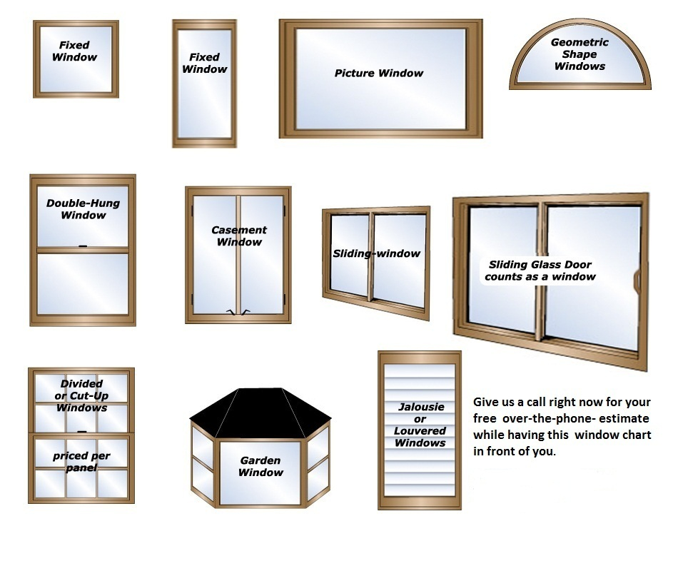 Brightstar windows doors inc for Window types names