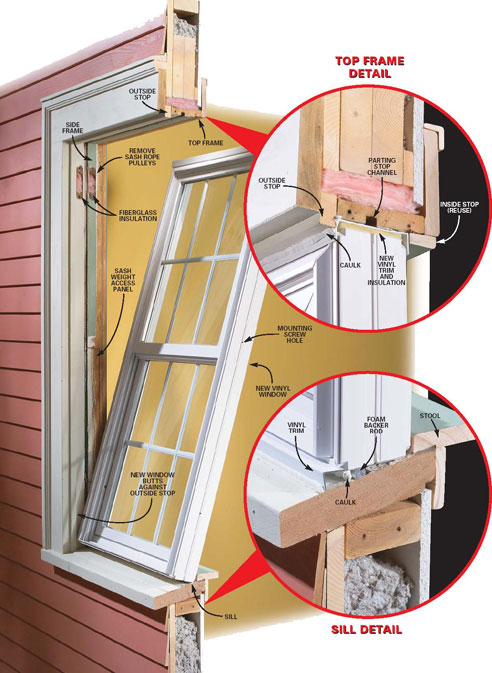 Brightstar windows doors inc for How to replace a window